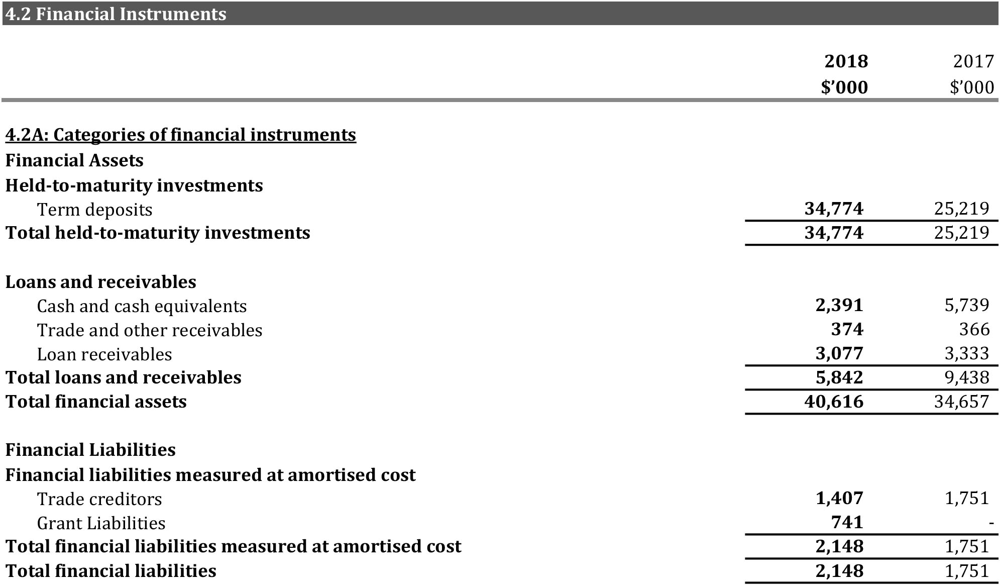 A photograph of Managing Uncertainties, page 2